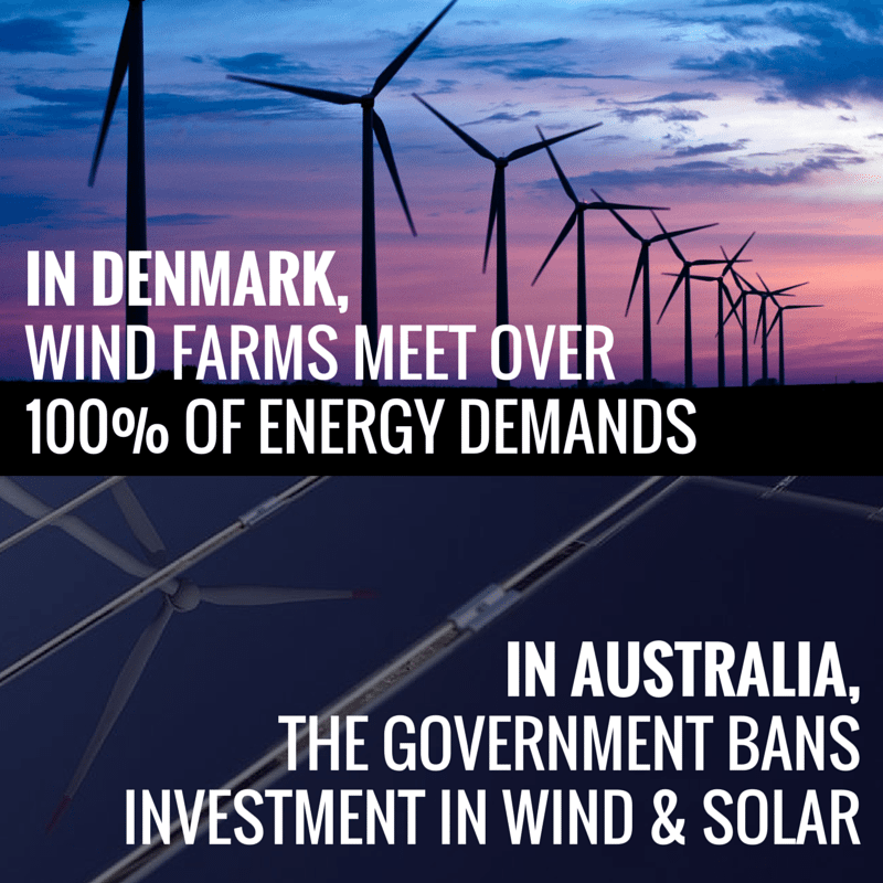 Denmark wind farms meet 100% of energy demands