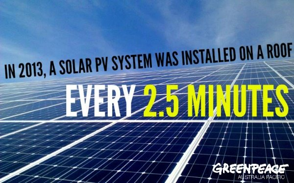 Renewables Macro 1