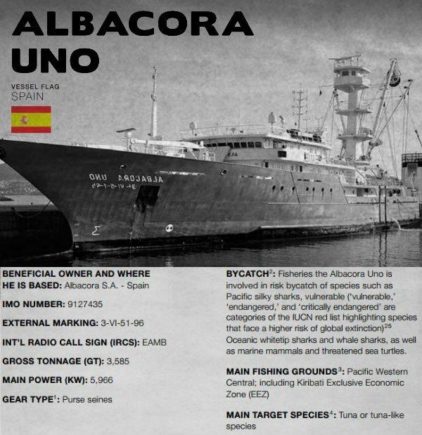 Albacora Uno - Spanish trawler